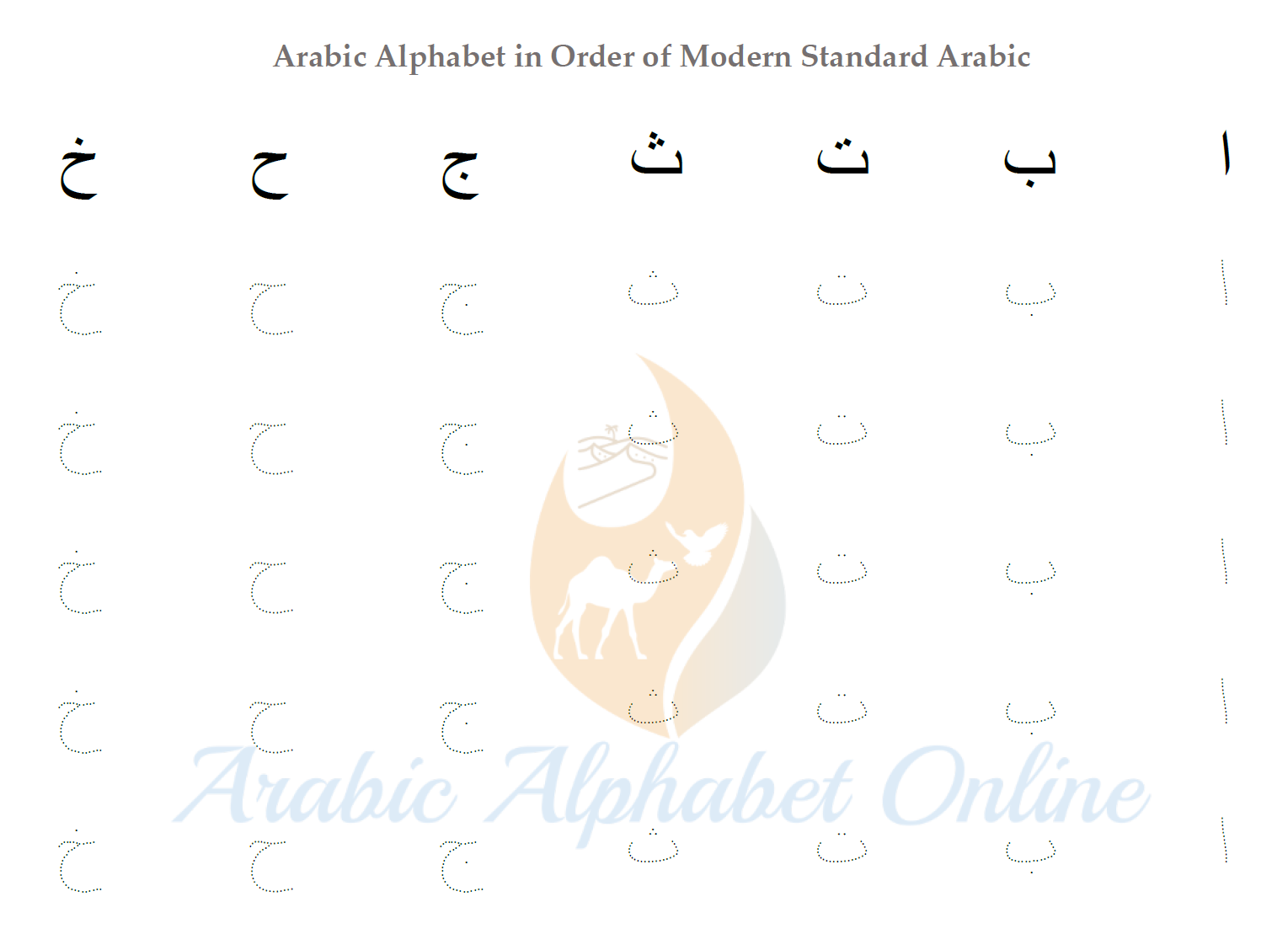 Arabic Alphabet Tracing Worksheets | Arabic Alphabet Online ...