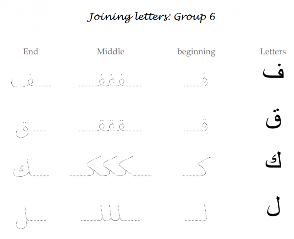 Joining Arabic Alphabet