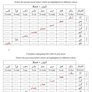 Learning Arabic worksheet to complete conjugating the Arabic verbs in present tense and past tense